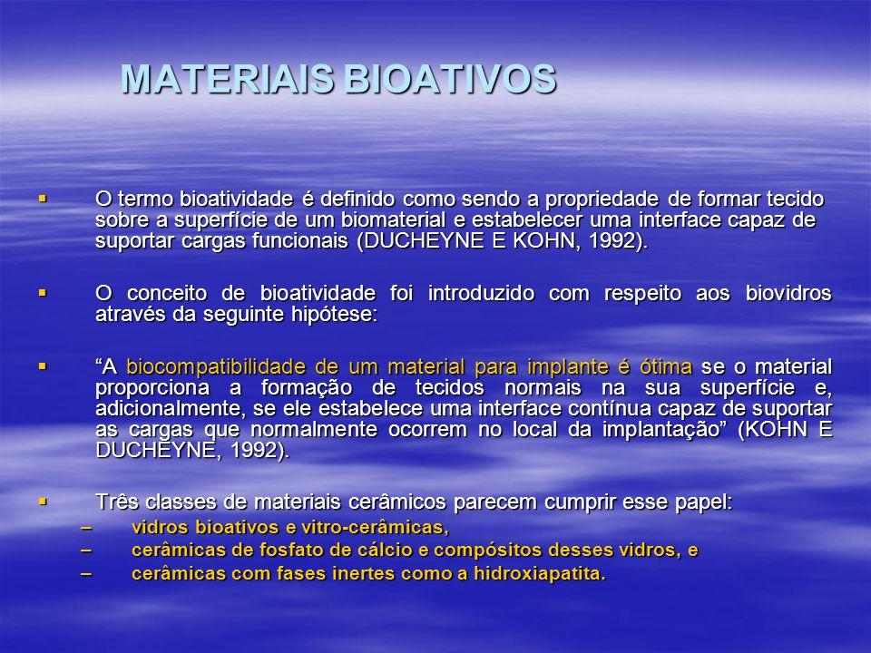 MATERIAIS BIOATIVOS