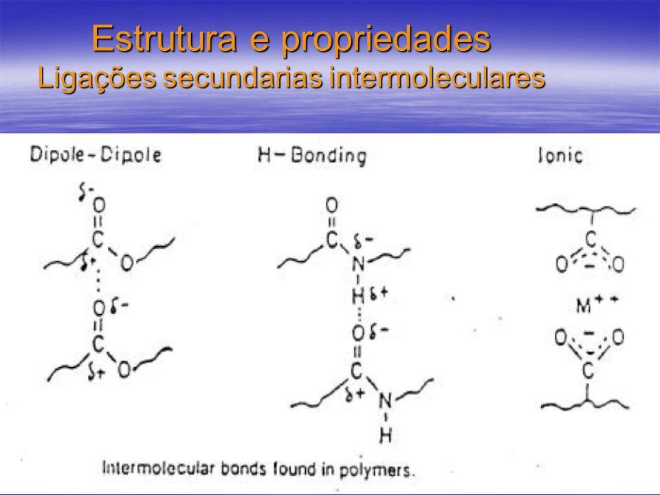 Estrutura e propriedades Ligações secundarias intermoleculares