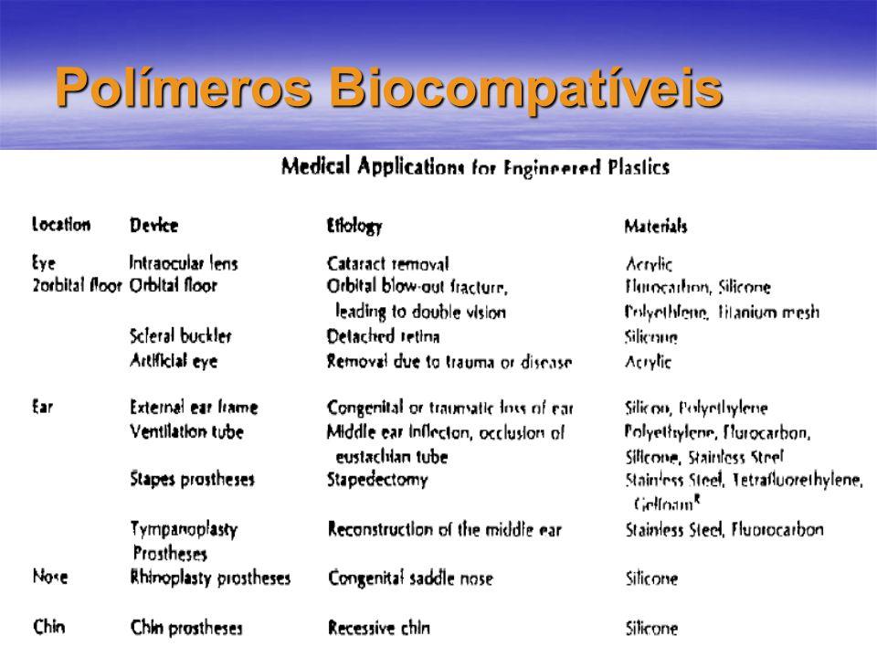 Polímeros Biocompatíveis