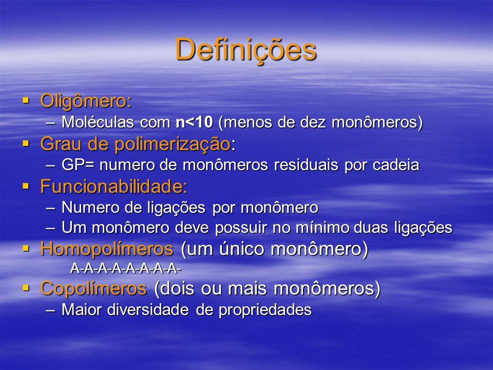Definições Oligômero: Grau de polimerização: Funcionabilidade: