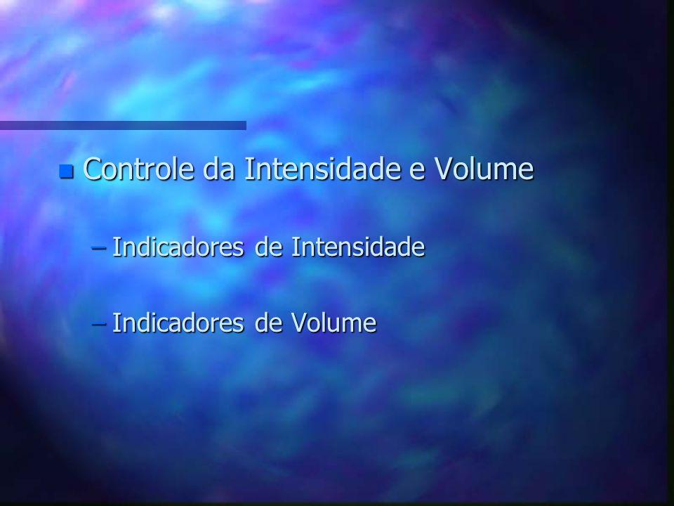 Controle da Intensidade e Volume
