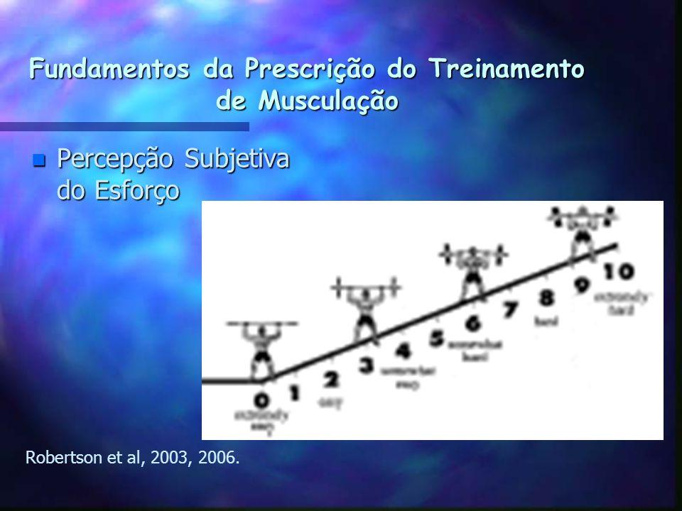 Fundamentos da Prescrição do Treinamento de Musculação
