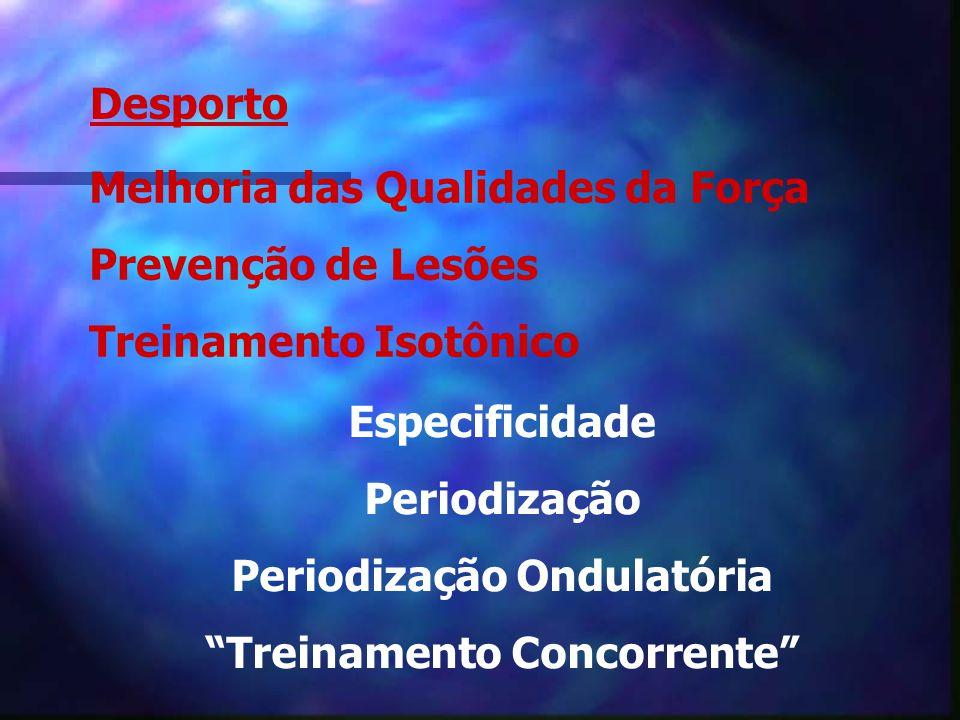 Periodização Ondulatória Treinamento Concorrente