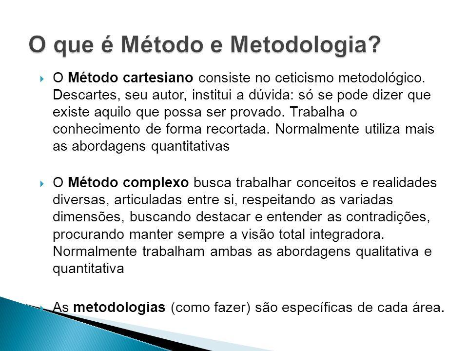 O que é Método e Metodologia