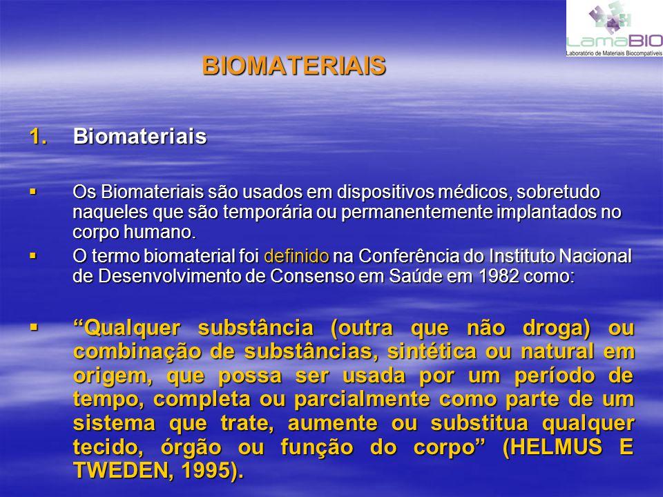 BIOMATERIAIS Biomateriais