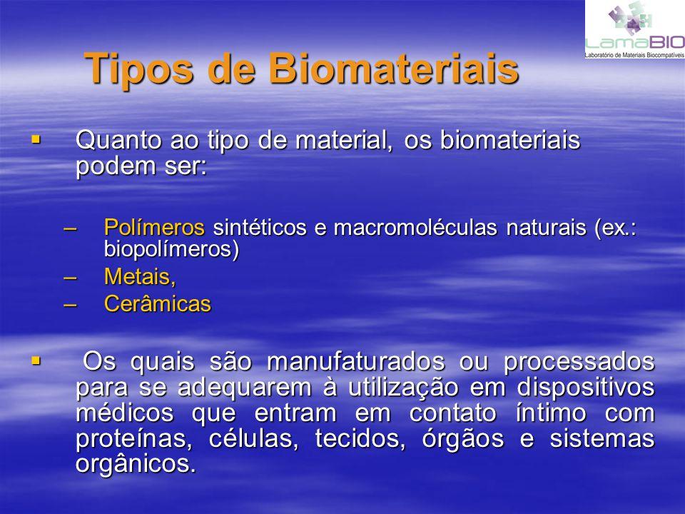 Tipos de Biomateriais Quanto ao tipo de material, os biomateriais podem ser: Polímeros sintéticos e macromoléculas naturais (ex.: biopolímeros)