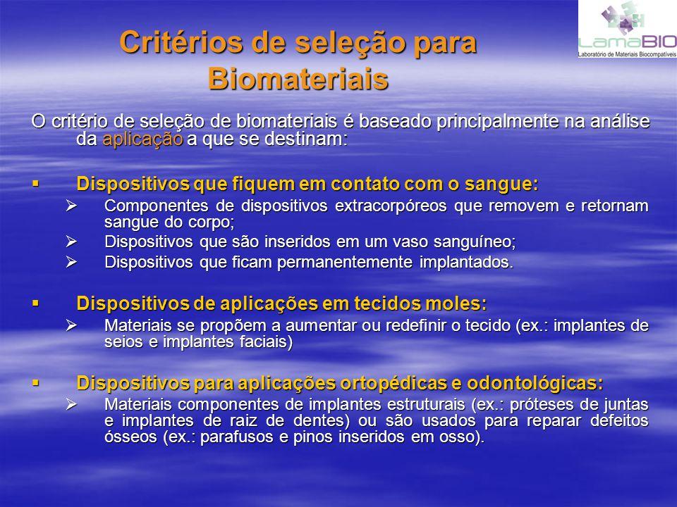 Critérios de seleção para Biomateriais