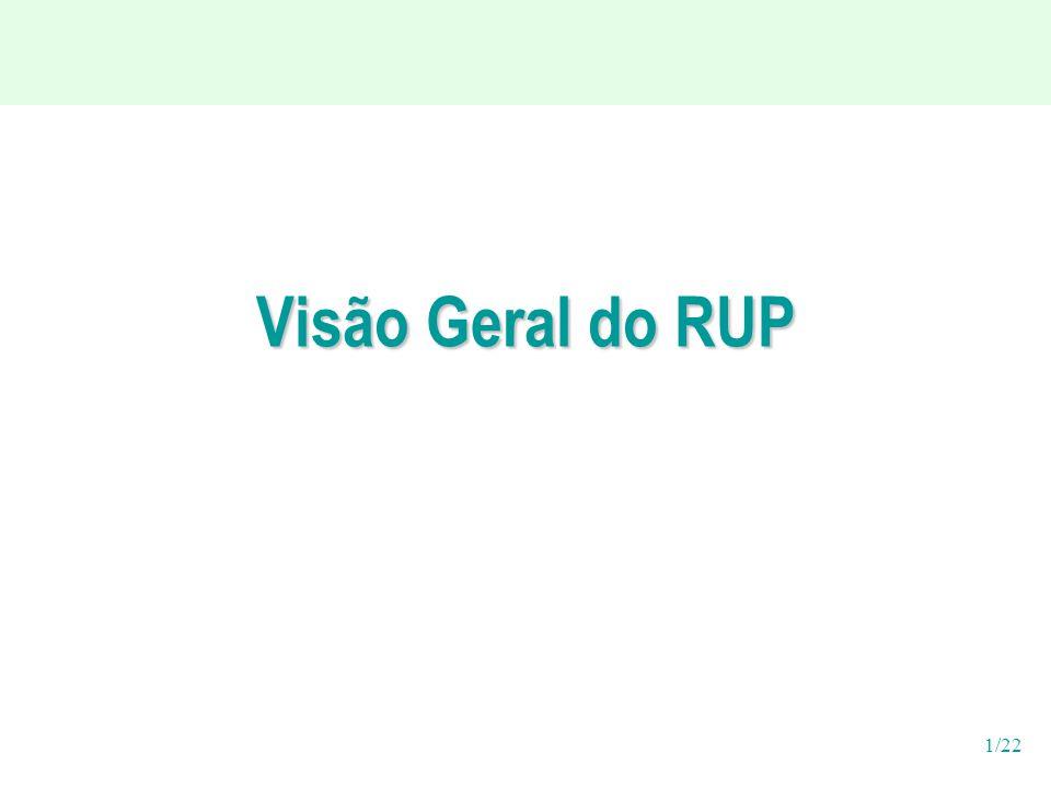 Visão Geral do RUP