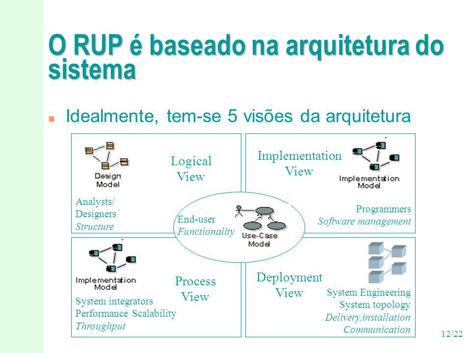O RUP é baseado na arquitetura do sistema