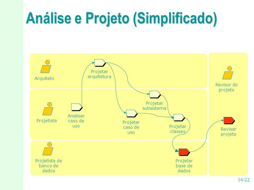Análise e Projeto (Simplificado)