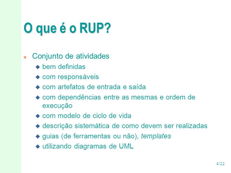 O que é o RUP Conjunto de atividades bem definidas com responsáveis