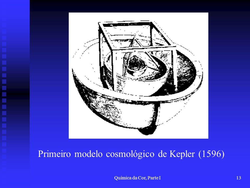 Primeiro modelo cosmológico de Kepler (1596)