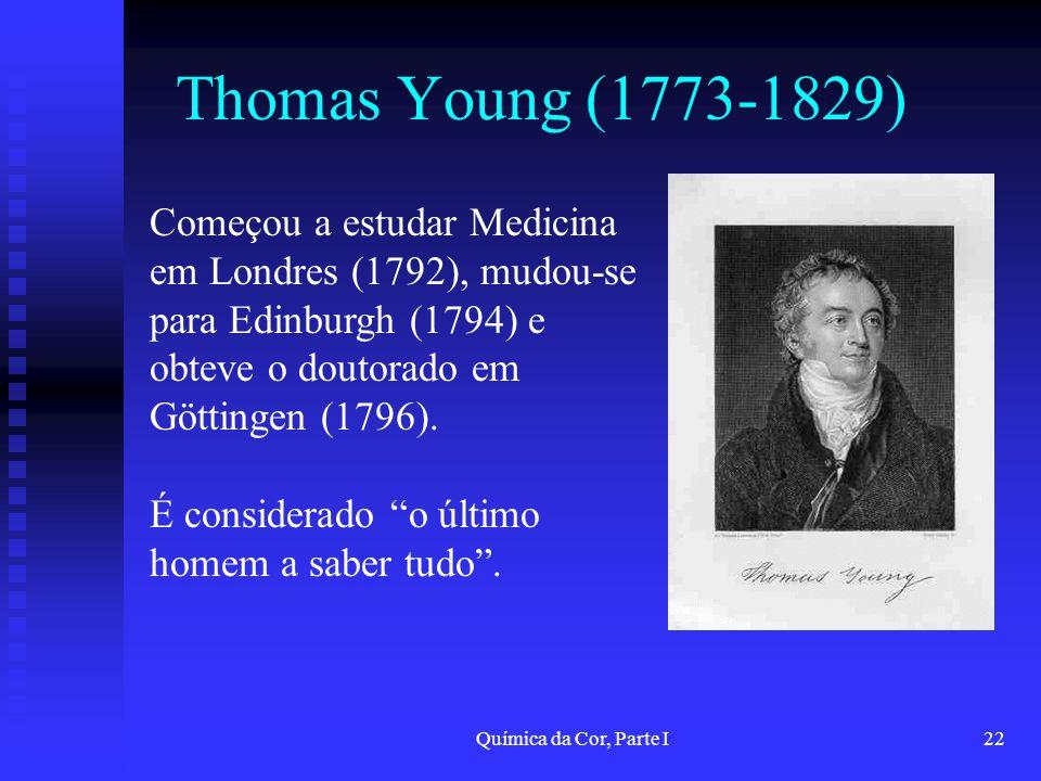 Thomas Young (1773-1829) Começou a estudar Medicina em Londres (1792), mudou-se para Edinburgh (1794) e obteve o doutorado em Göttingen (1796).