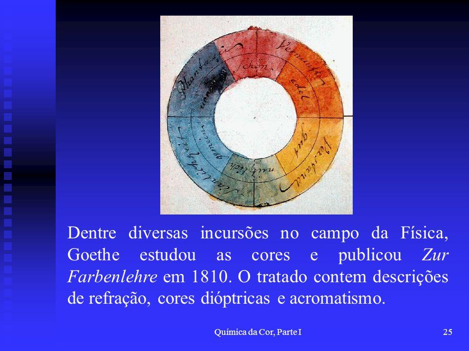 Dentre diversas incursões no campo da Física, Goethe estudou as cores e publicou Zur Farbenlehre em 1810. O tratado contem descrições de refração, cores dióptricas e acromatismo.