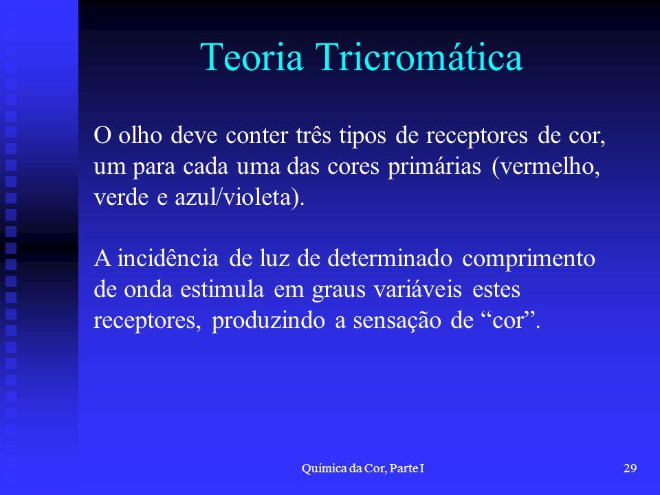 Teoria Tricromática O olho deve conter três tipos de receptores de cor, um para cada uma das cores primárias (vermelho, verde e azul/violeta).