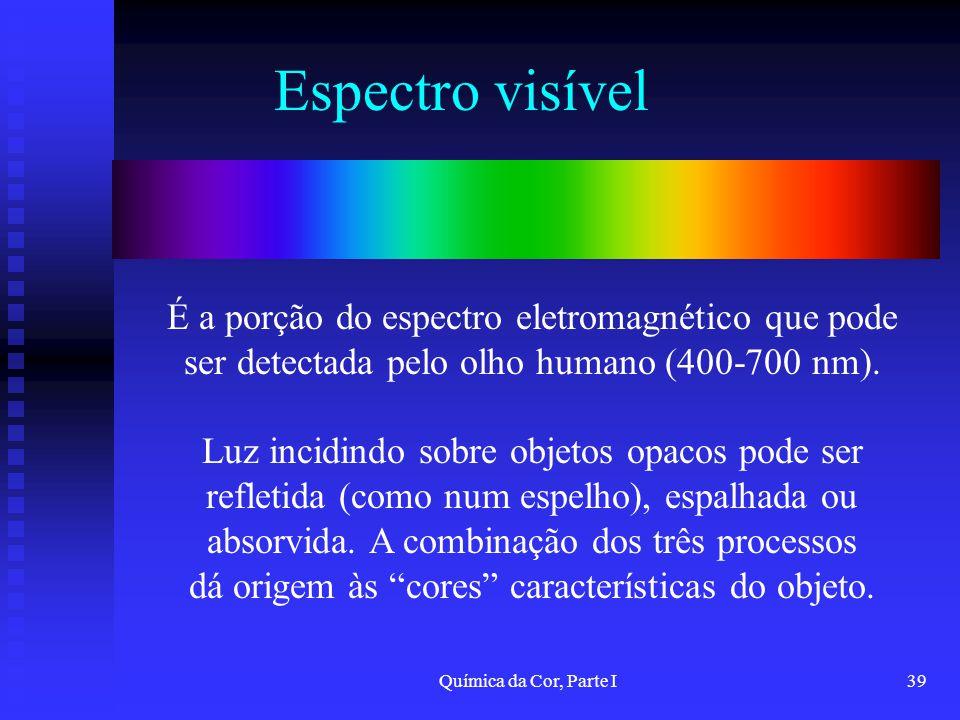 dá origem às cores características do objeto.
