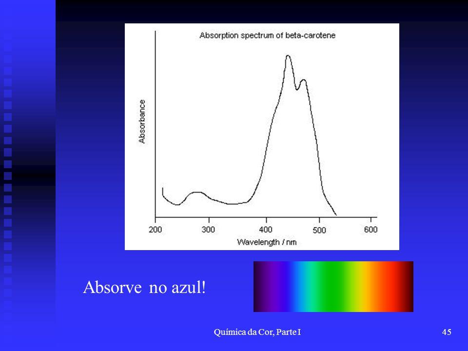 Absorve no azul! Química da Cor, Parte I