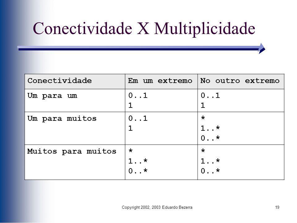 Conectividade X Multiplicidade