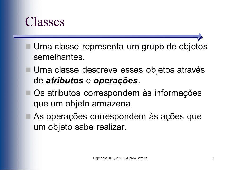Copyright 2002, 2003 Eduardo Bezerra