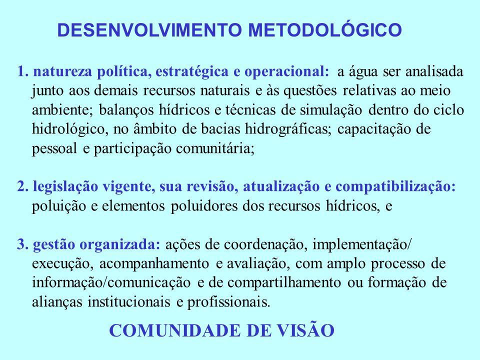 DESENVOLVIMENTO METODOLÓGICO
