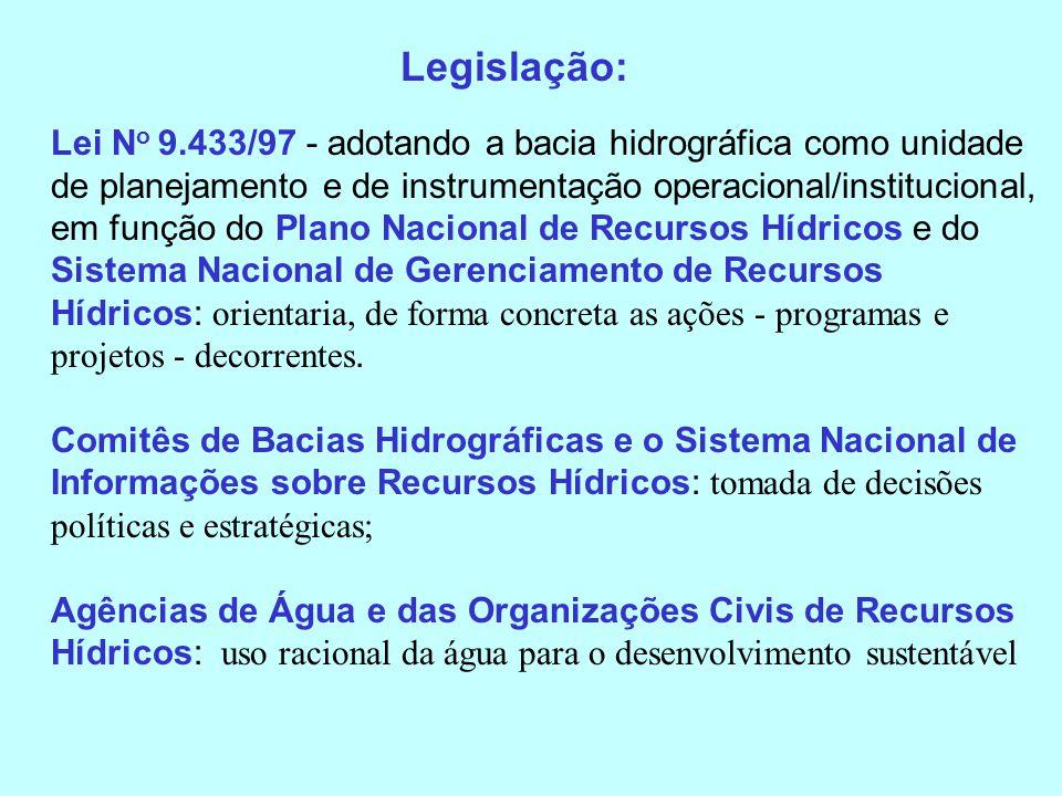 Legislação: Lei No 9.433/97 - adotando a bacia hidrográfica como unidade. de planejamento e de instrumentação operacional/institucional,