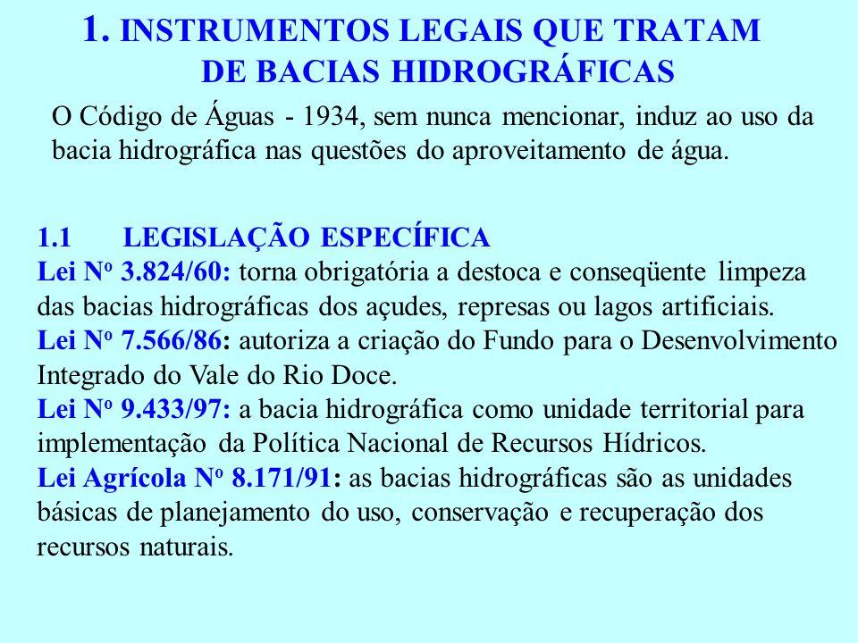 1. INSTRUMENTOS LEGAIS QUE TRATAM DE BACIAS HIDROGRÁFICAS