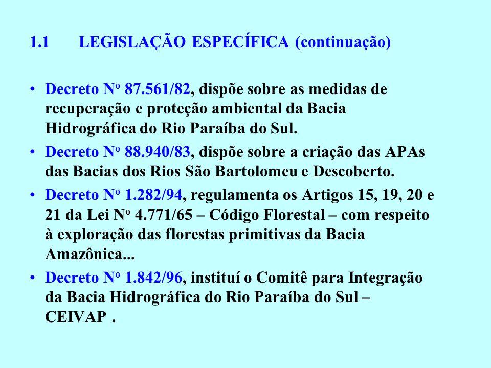 1.1 LEGISLAÇÃO ESPECÍFICA (continuação)