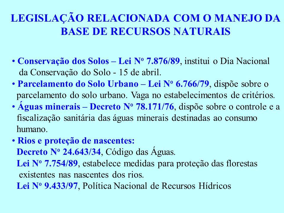 LEGISLAÇÃO RELACIONADA COM O MANEJO DA BASE DE RECURSOS NATURAIS