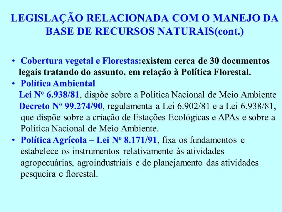 LEGISLAÇÃO RELACIONADA COM O MANEJO DA BASE DE RECURSOS NATURAIS(cont