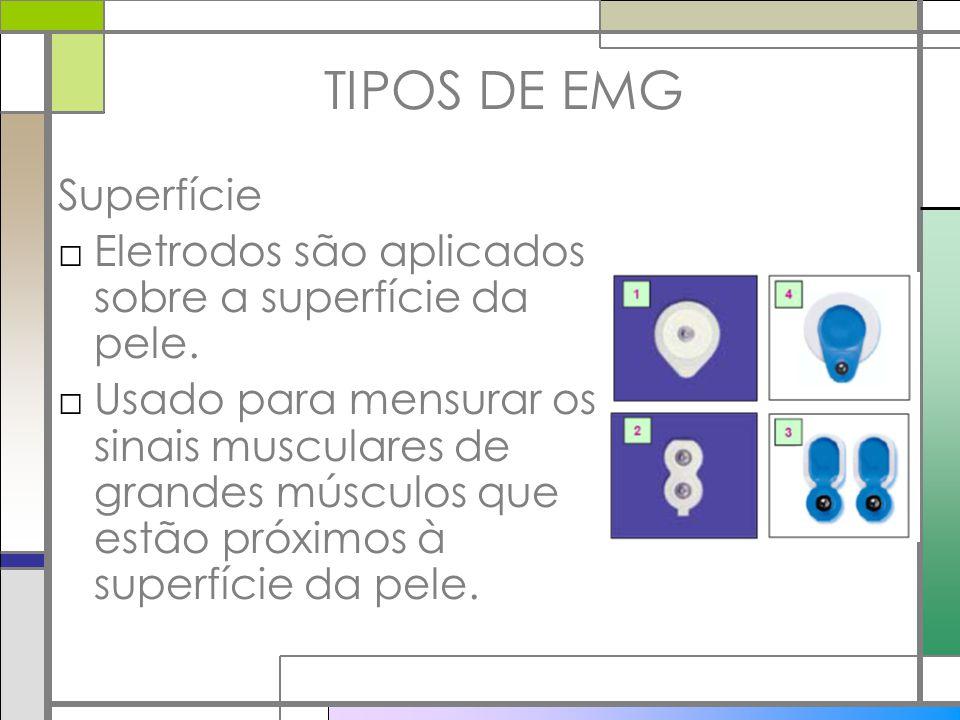 TIPOS DE EMG Superfície