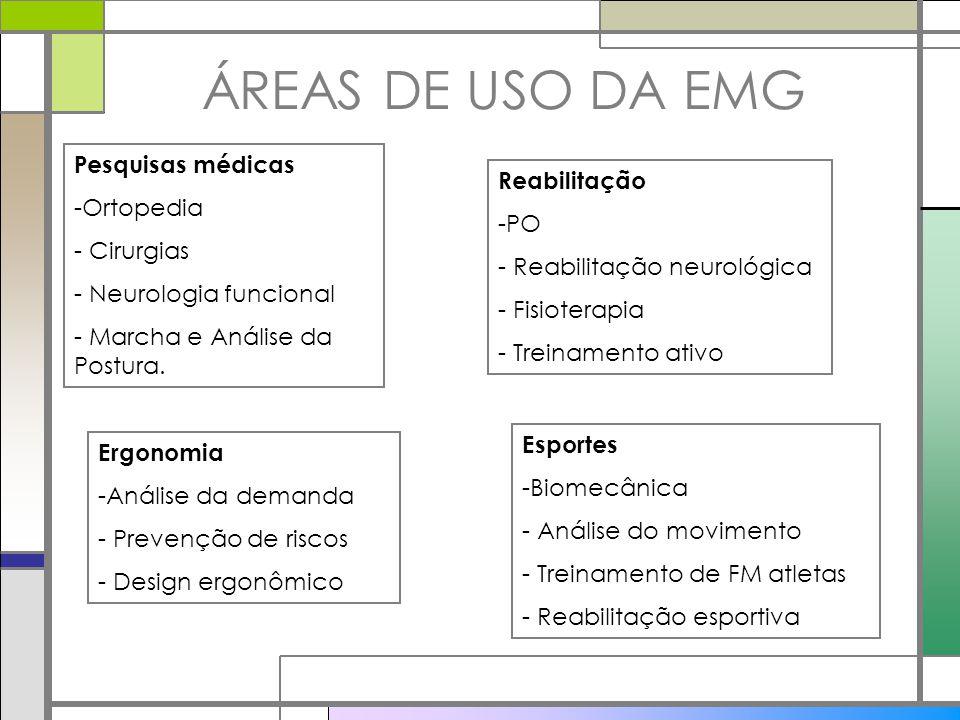ÁREAS DE USO DA EMG Pesquisas médicas Ortopedia Reabilitação PO