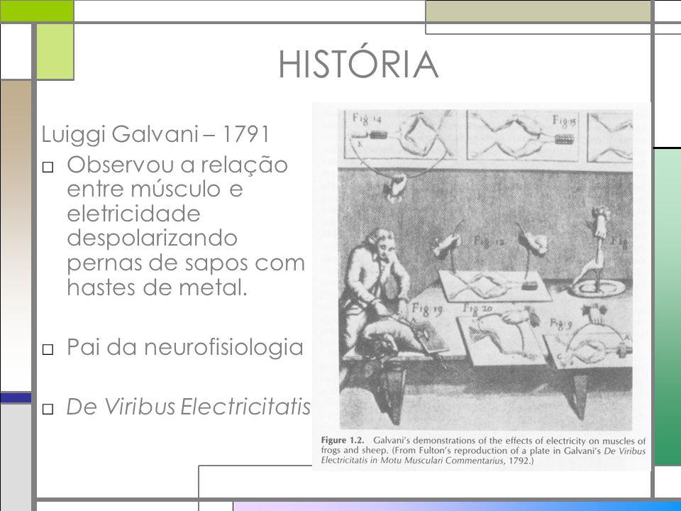 HISTÓRIA Luiggi Galvani – 1791