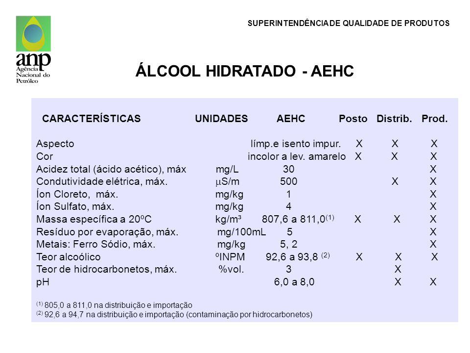 SUPERINTENDÊNCIA DE QUALIDADE DE PRODUTOS ÁLCOOL HIDRATADO - AEHC