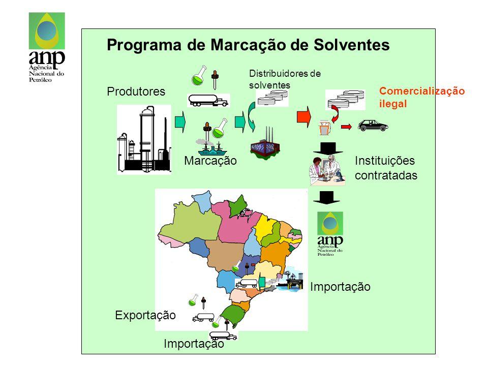 Programa de Marcação de Solventes