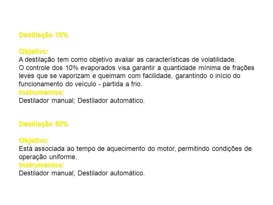 Destilação 10% Objetivo: A destilação tem como objetivo avaliar as características de volatilidade.