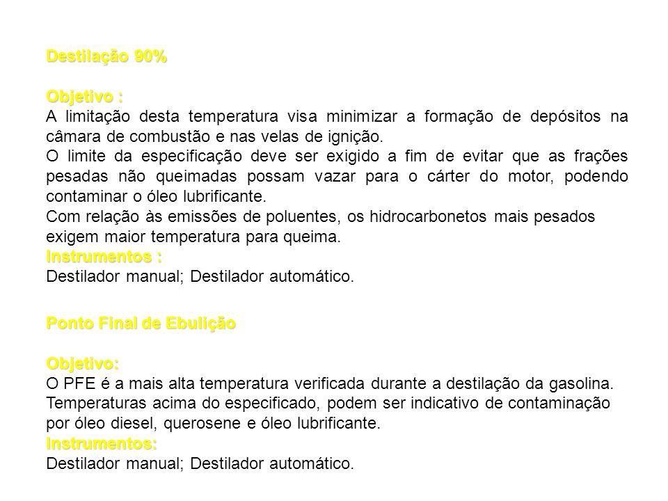 Destilação 90% Objetivo : A limitação desta temperatura visa minimizar a formação de depósitos na câmara de combustão e nas velas de ignição.