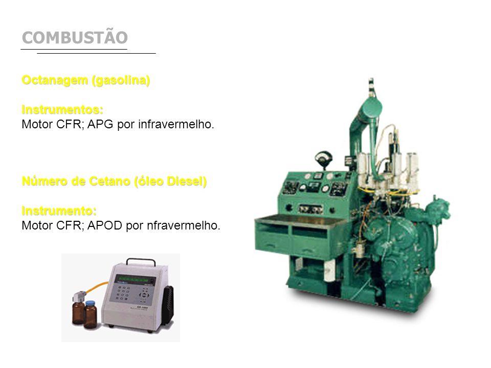COMBUSTÃO Octanagem (gasolina) Instrumentos: