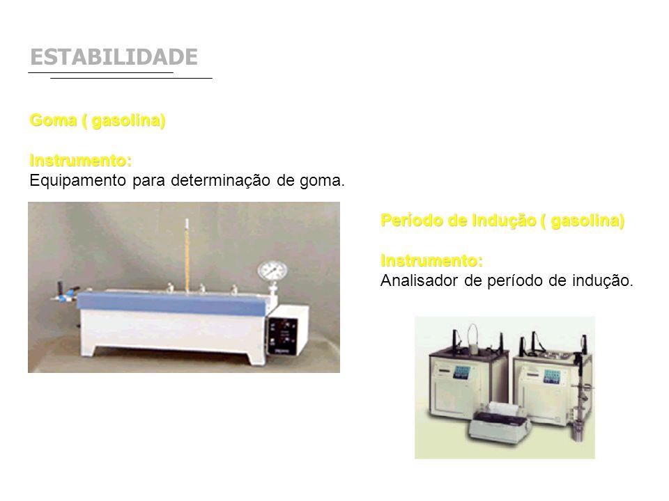 ESTABILIDADE Goma ( gasolina) Instrumento: