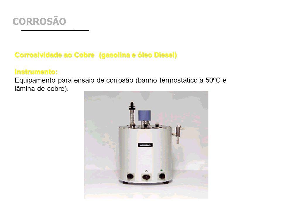 CORROSÃO Corrosividade ao Cobre (gasolina e óleo Diesel) Instrumento: