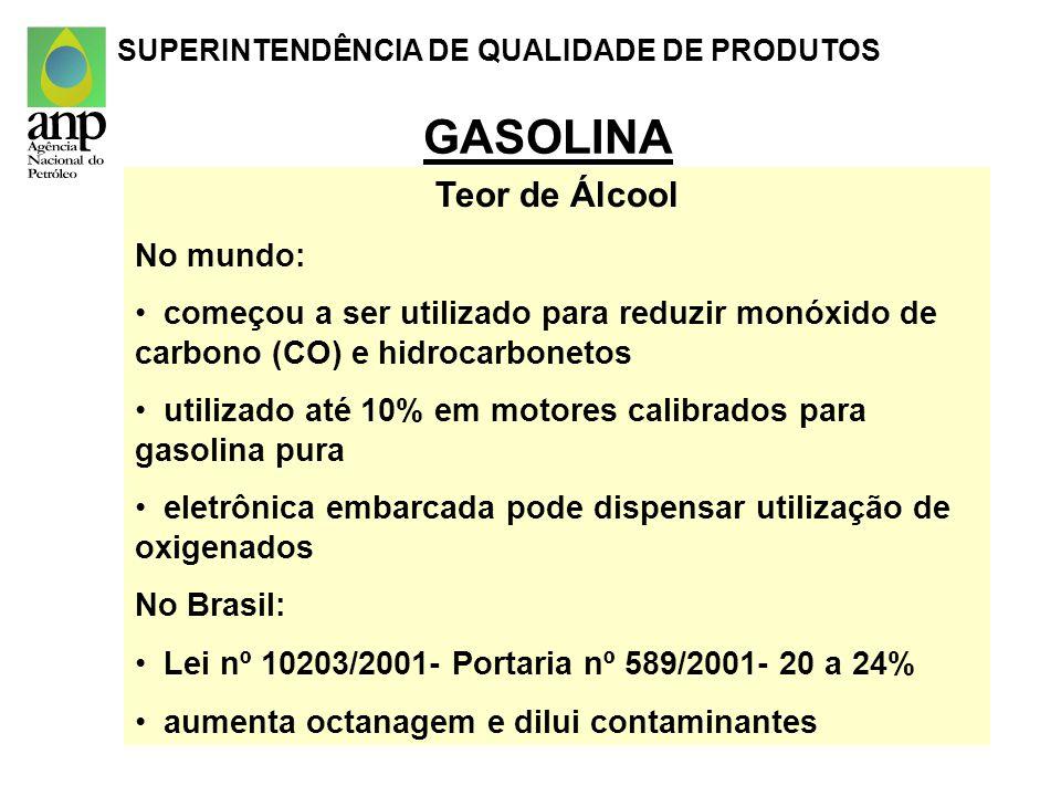 GASOLINA Teor de Álcool No mundo:
