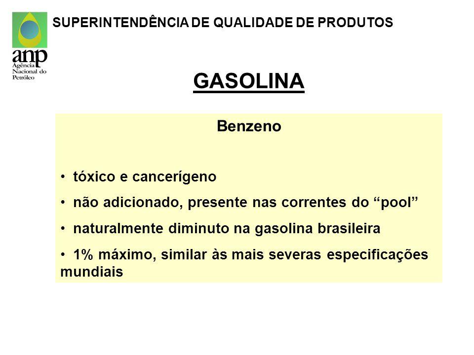GASOLINA Benzeno tóxico e cancerígeno
