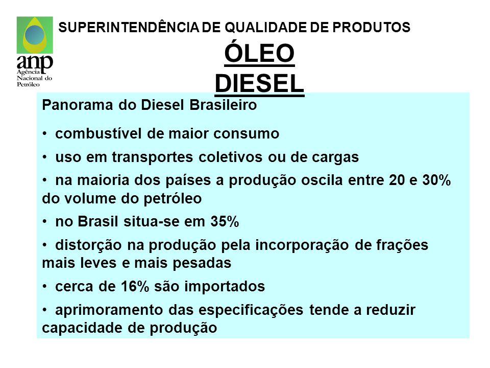 ÓLEO DIESEL Panorama do Diesel Brasileiro combustível de maior consumo