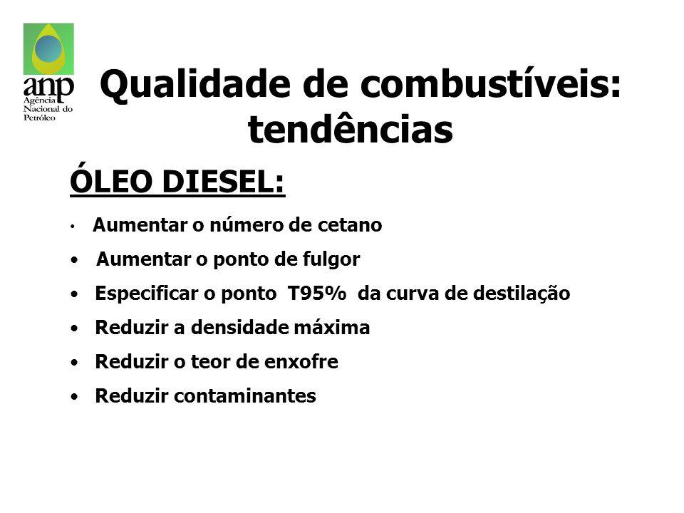 Qualidade de combustíveis: tendências