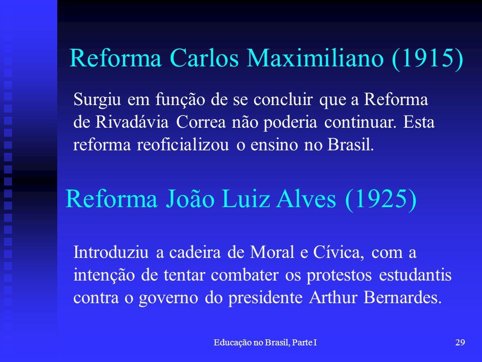 Reforma Carlos Maximiliano (1915)