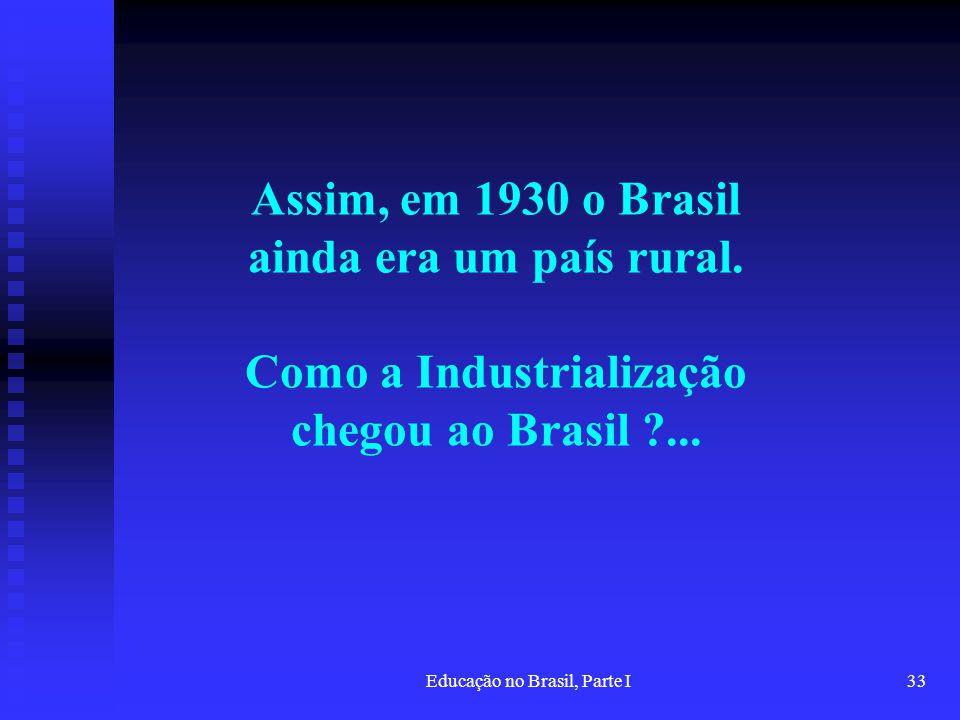 Como a Industrialização chegou ao Brasil ...