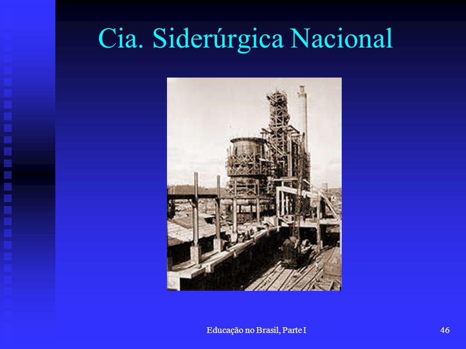 Cia. Siderúrgica Nacional