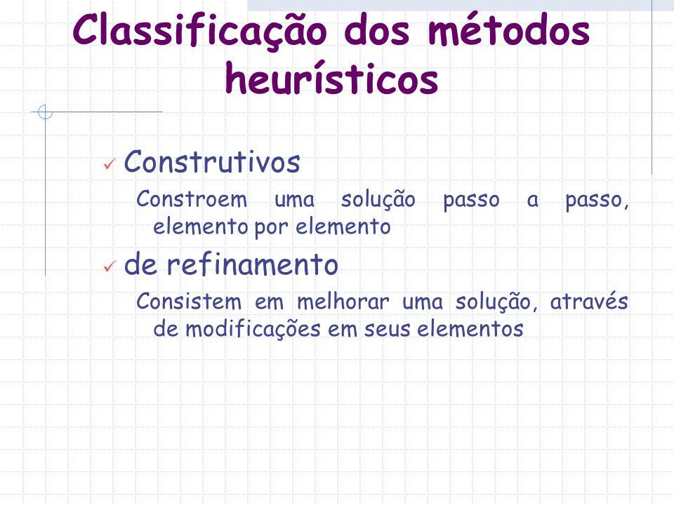 Classificação dos métodos heurísticos