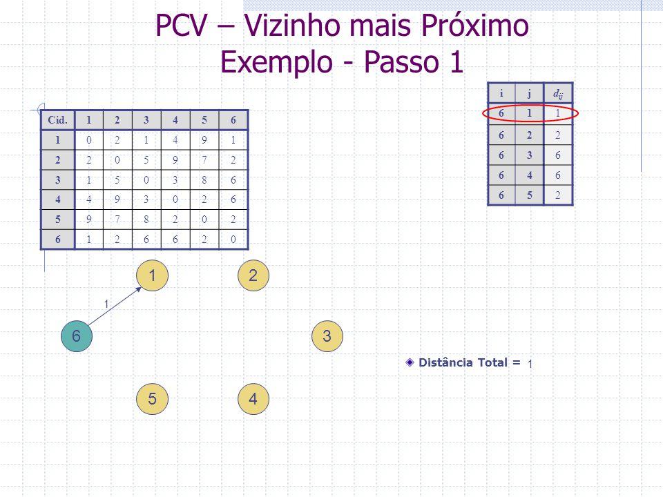 PCV – Vizinho mais Próximo Exemplo - Passo 1