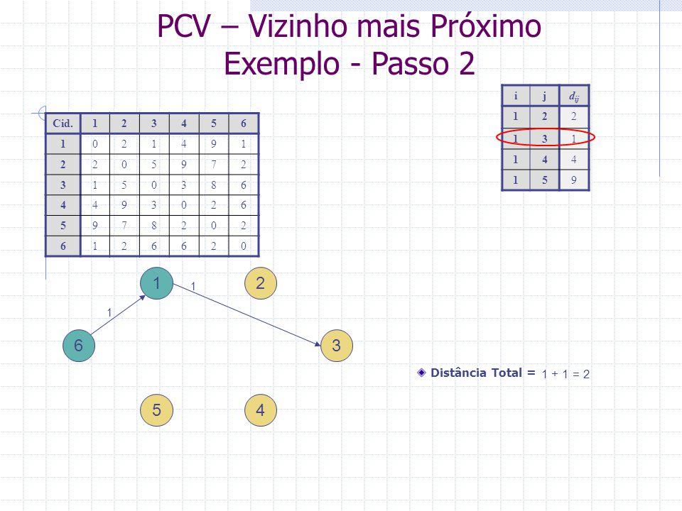 PCV – Vizinho mais Próximo Exemplo - Passo 2