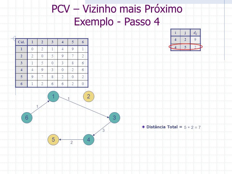 PCV – Vizinho mais Próximo Exemplo - Passo 4